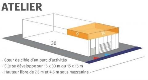 Location Activités Entrepôts GROSLAY - Photo 4
